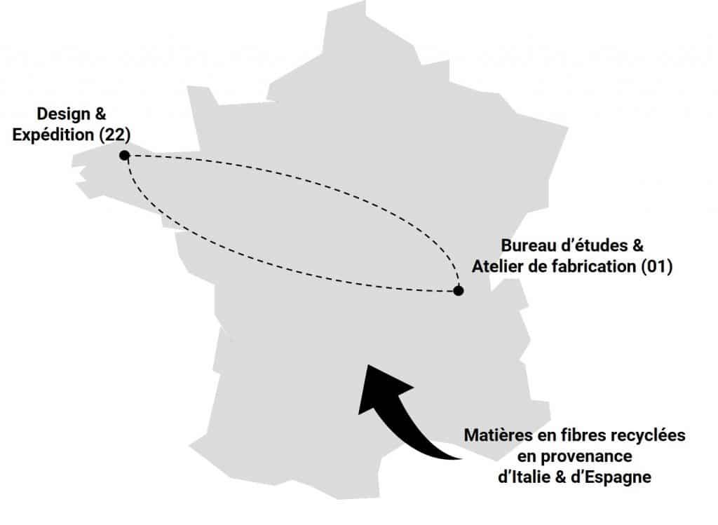 Sans Prétention dévoile les secrets de fabrication de ses soutien-gorges sans armature de fabrication française